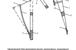 Схема биметаллического проветривания теплицы