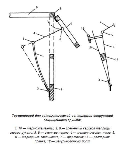 Схема биметаллического