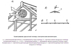 Схема электрического проветривателя для теплицы