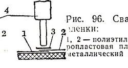 Сварка полиэтиленовой пленки паяльником