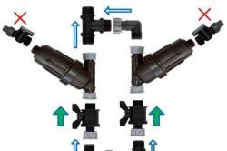 Пример устройства блока фильтрации для полива