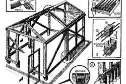 Схема устройства простой деревянной теплицы