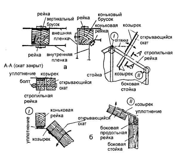 Схема элементов крепления