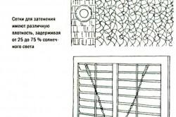 Некоторые характеристики затеняющей сетки