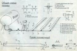 Общая схема системы капельного полива