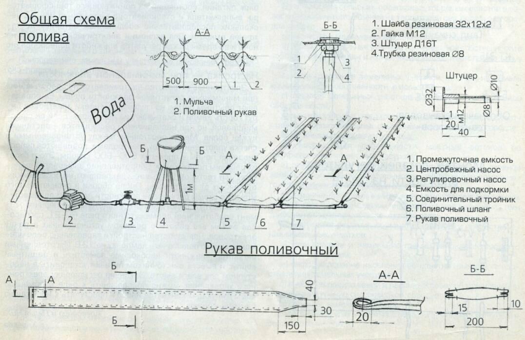Общая схема системы капельного