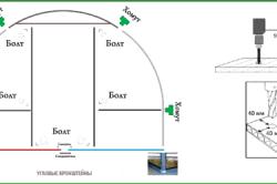 Схема крепления поликарбоната к каркасу