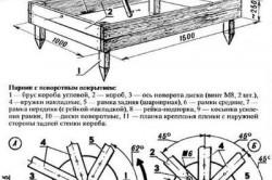 Устройство и крепление деревянного парника в виде хлебницы