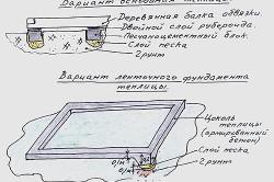 Схема основания для теплицы из стекла