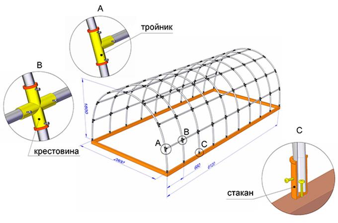 Схема каркаса теплицы из пвх