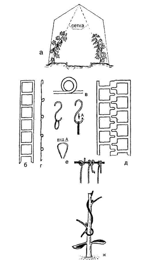 Схема вертикального