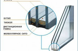 Схема двойного стеклопакета для теплицы