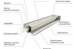 Устройство светодиодной лампы для теплицы