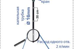 Схема соединения трубок капельного полива
