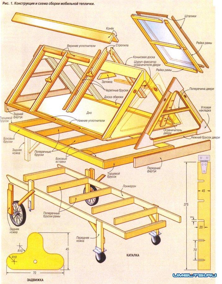 Как делают деревянные линейки