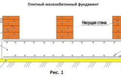 Схема устройства плитного фундамента