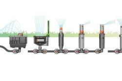 Автоматическая система полива