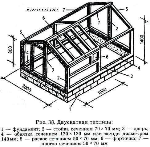 Схема двускатной теплицы из