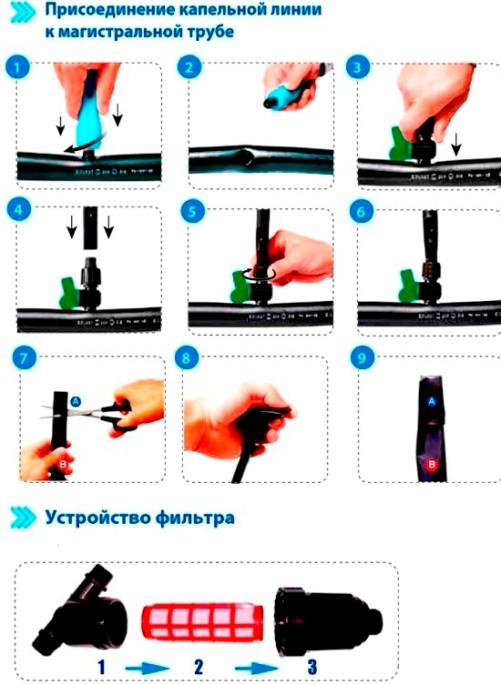 Как сделать систему капельного полива своими руками