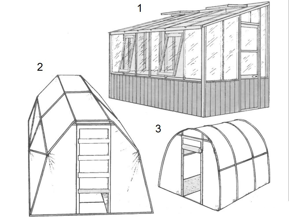 Конструкции стационарных теплиц: 1-односкатная, 2- многоскатная, 3-арочная