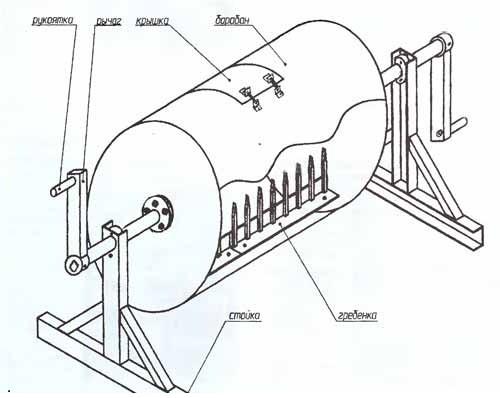 Конструкция простой барабанной бетономешалки
