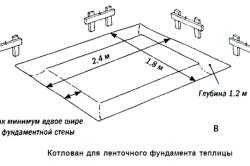 Разметака котлована под фундамент