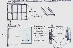 Схема крепления стекла к металлическому каркасу