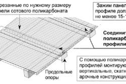 Схема крепления поликарбоната соединительными профилями