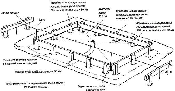 Схема устройства основания для