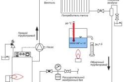 Схема отопления теплицы