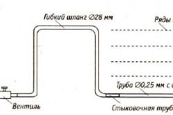 Пример системы полива картофеля на участке