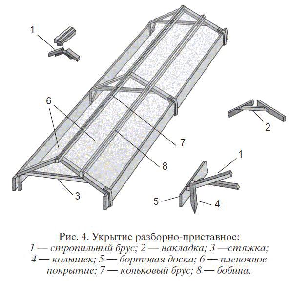 Пример устройства складного парника