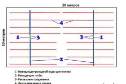 Пример разводки труб для системы полива