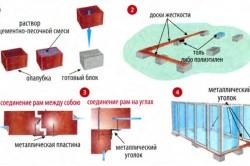 Схема каркаса стеклянной теплицы