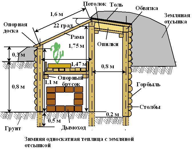 Схема круглогодичной теплицы