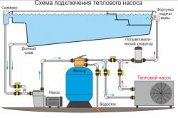 Схема подключения теплового насоса