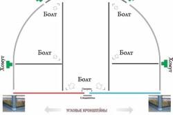 Схема расположения креплений теплицы из поликарбоната