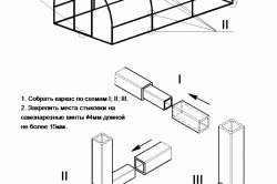 Схема-пример сборки арочной тепдицы из металлических профилей