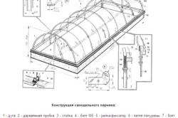 Схема сборки каркаса парника из пластиковых труб