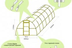 Схема сборки дуг теплицы