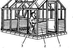 Схема деревянного каркаса теплицы