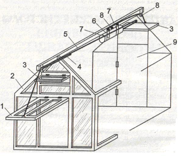 Схема автоматического проветривания теплицы