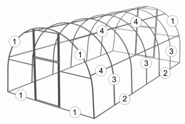 Схема устройства каркаса сборной теплицы