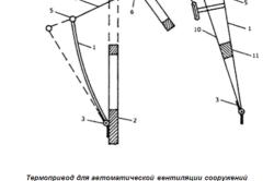 Схема устройства термопривода для теплиц