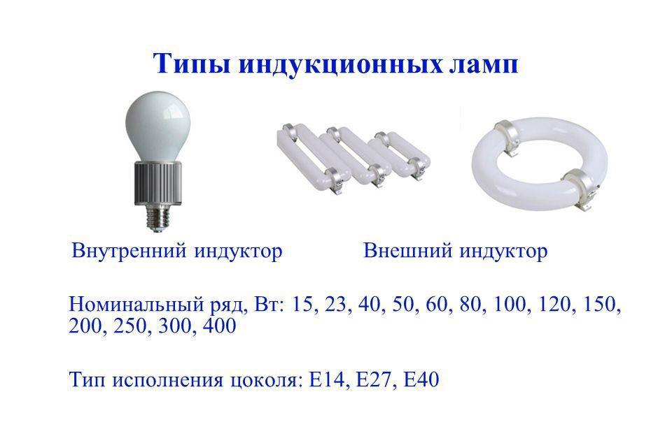 Типы индукционных ламп