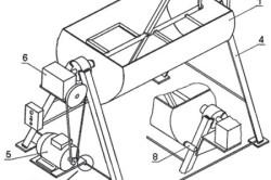 Схема устройства бетономешалки: 1 – бочка; 2 – лопасти; 3 – ручка для опрокидывания бункера; 4 – рама; 5 – электродвигатель; 6 – червячный редуктор; 7 – петля подвески платформы электродвигателя; 8 – ограничитель