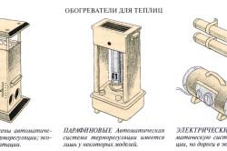 Виды обогревателей для теплицы