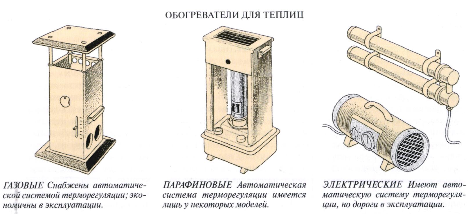 схема отопления теплиц вода