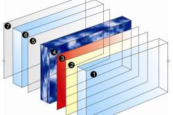 Устройство стеклянного ИК-обогревателя