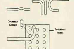 Устройство простого трубогиба